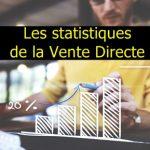 Voici les dernières statistiques du secteur de la Vente Directe !