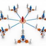 Comment trouver des prospects sur les réseaux sociaux ?