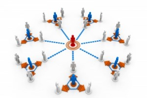 Trouver des prospects sur les réseaux sociaux